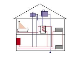 Domestic Hot Water Systems to Comply with H1, NZ Building Code